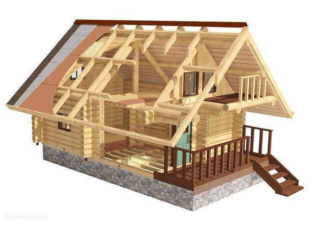 Устройства дома под крышу